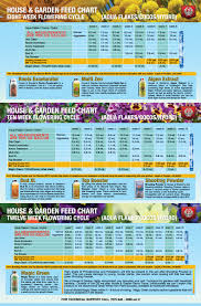 Charts House House And Garden Nutrient Chart Www Bedowntowndaytona Com