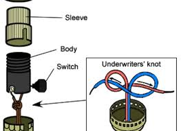 wiring a lamp table org table lamp wiring kits wiring diagram schematic