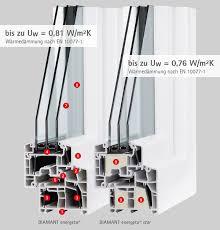 Kunststoff Fenster Kaufen Bestellen Preis Preise Kosten Al Bohn