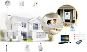 smart home automation system wires ip video intercom system smart home automation system 2 wires ip video intercom system
