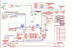 pontiac firebird fuse box tractor repair wiring diagram 1971 gto wiring diagram in addition 81 peterbilt wiring diagram further 1979 pontiac trans am fuse
