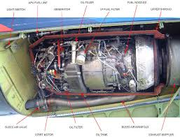 the 737 apu components