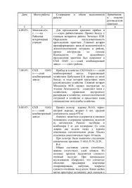 Дневник отчет по производственной практике ветеринария курс в  Дневник отчет по производственной практике ветеринария 5 курс в хозяйстве