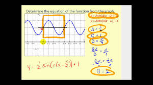 determining the equation of a sine and cosine graph