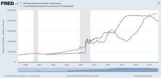 Credit Cycle Chart Debt And Financial Crisis Are We Near The End Of The Long