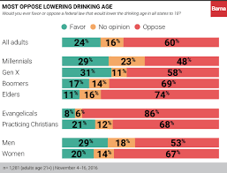 About - On America's The Views Booze Alcohol Buzz Group Barna