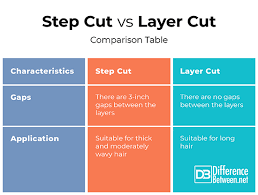 difference between step cut and layer