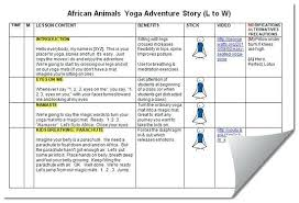 Arctic Animals Preschool Lesson Plans Kindergarten Community Lesson