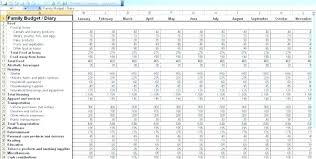 Excel Budget Spreadsheet Templates Imagemaker Club