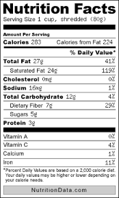 Nutrition Facts On Coconuts Nutrition Pureed Food Recipes