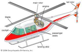 helicopter facts history types com components of a helicopter
