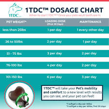 Fish Oil Dosage Chart Dog What Is 1tdc And How Is It Different Than Glucosamine And