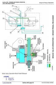 john deere 5500 tractor wiring diagrams wiring diagram libraries john deere 5500 tractor wiring diagrams coleman deere tractors 5200 5300 5400 and 5500 all inclusivedeere tractors 5200 5300