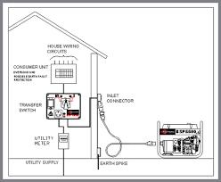extraordinary generator automatic transfer switch (ats) wiring automatic changeover switch wiring diagram at Auto Transfer Switch Wiring Diagram