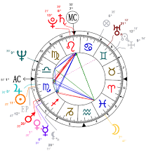 Astrology And Natal Chart Of Robert Mapplethorpe Born On