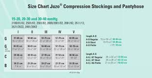 10 Jobst Compression Stockings Size Chart Resume Samples