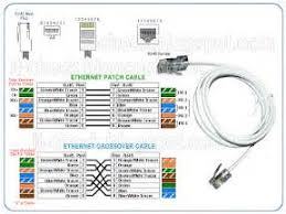 similiar rj45 cable connection diagram keywords rj45 wiring diagram on ethernet rj45 installation cable diagram
