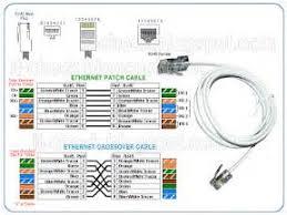 similiar rj cable connection diagram keywords rj45 wiring diagram on ethernet rj45 installation cable diagram