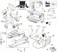 jeep liberty ac wiring diagram wiring diagram 1994 jeep wrangler the wiring diagram 1994 jeep yj wiring diagram nilza wiring diagram