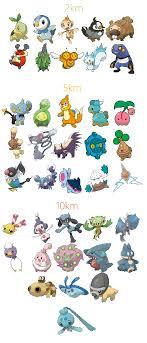 Pokemon Go Gen 4 Evolutions Chart Bedowntowndaytona Com