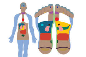 What Are Reflexology Points And Areas Taking Charge Of