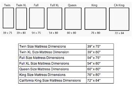 Bedding Surprising Measurements Queen Size Bed King Frame