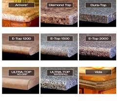 formica laminate kitchen countertops edges custom granite countertop edge styles