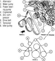 solved need a diagram to replace serpentine belt on 2001 fixya need a diagram to replace serpentine belt on 2001 11ac3c8 jpg