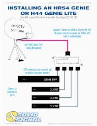 directv swm odu connection   Wire Diagram furthermore  furthermore Directv Genie Swm Wiring Diagram New Wiring for Directv whole House as well Nice Directv Swm Odu Wiring Diagram Image Collection Electrical And besides DirecTV SWM together with Directv Swm Dish Wiring Diagram Memes   WIRE Center • further Directv Swm Odu Wiring Diagram Directv Swm Odu Wiring Diagram Swm 32 additionally 27 Best Of Directv Swm Odu Wiring Diagram   victorysportstraining also Directv Swm Odu Wiring Diagram SL5 KIT 3   Wire In Direct Tv in addition Directv Swm Wiring Diagram Pics likewise Wiring Diagram Likewise Directv Swm Odu Wiring Diagram As Well. on directv swm odu wiring diagram