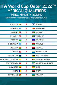 Total Africa Cup Of Nations Egypt 2019 Cafonline Com