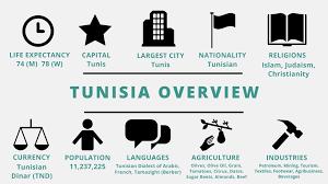 Tunisian – Tunisify
