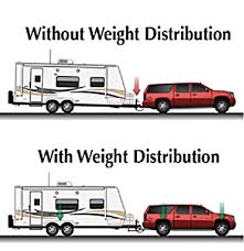 adjule weight distributing hitch