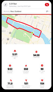 1 Mile Run Chart The Best Free Gps Run Tracker By Under Armour Mapmyrun
