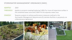 San Francisco Stormwater Design Guidelines Seven Years Of San Francisco Stormwater Management Youtube