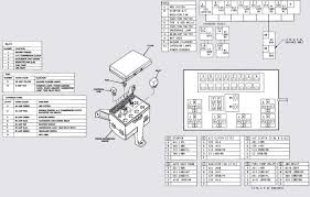 2000 dakota fuse box 2000 wiring diagrams online