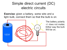 alternating current vs direct current. simple direct current (dc) electric circuits exercise: given a battery, some wire alternating vs