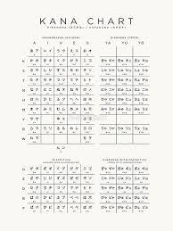 Japanese Kana Chart Combined Hiragana And Katakana Japanese Character Chart Ivory Metal Print