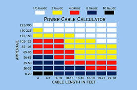 This Chart Can Be Used To Determine Proper Wire Gauge First