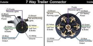 trailer wiring diagram 5 wire Trailer Wiring Diagram 5 Wire 5 wire trailer wiring harness 5 automotive wiring diagram schematic wiring diagram for a 5 wire trailer
