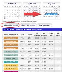 Disney Vacation Club Points Chart 2014 Great New Tools For Planning Your Disney Vacation