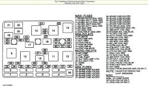 2007 chevy fuse box diagram wiring diagram centre fuse box for chevy bu wiring diagram mega2009 chevrolet bu fuse box wiring diagram toolbox fuse