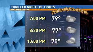 Baybears Halloween Lights Thrillernightsoflights Hashtag On Twitter