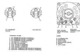 jeep cj wiring ideas jeep automotive wiring diagrams 370x250 jeep cj7 fuel gauge wiring diagram 913524