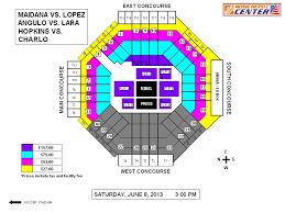 Showtime Championship Boxing Maidana Vs Lopez Stubhub Center