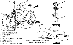 1997 grand am se 2 4 have had water system pressure here are some diagrams finding fresh coolant is a good start
