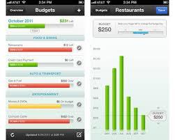 Chart App Iphone Chart Graph Data Visualization Example Mint Com Iphone App