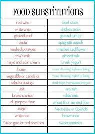 Healthy Food Replacement Chart Food Allergy Substitution Chart Related Keywords