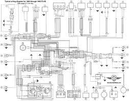 1996 harley softail wiring diagram wiring diagram wiring diagram 2001 harley davidson sportster the