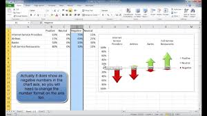How To Add Arrows In Excel Chart Create An Arrow Stacked Column Chart