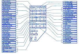 1996 ford ranger fuse box diagram complete wiring diagrams \u2022 97 ford ranger fuse box diagram ford ranger fuse box diagram wiring amazing at ideal representation rh tilialinden com 1996 ford ranger 2 3 fuse box diagram 1997 ford ranger fuse panel